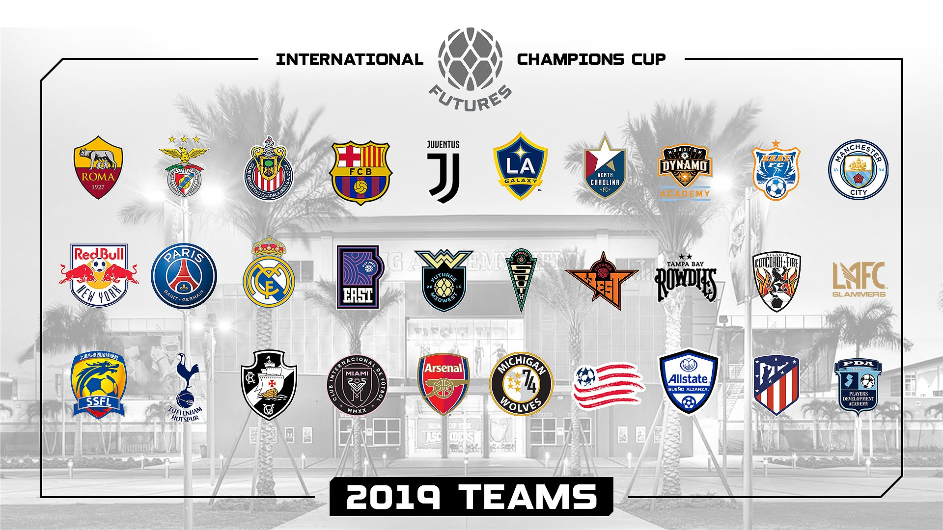 ICC International Champions Cup Futures